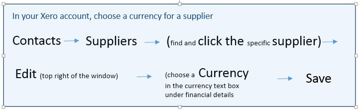 2016-09-01-Multi-Currency 2